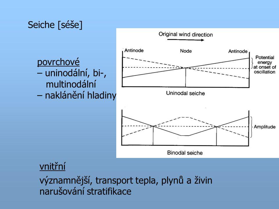 Seiche [séše] povrchové. – uninodální, bi-, multinodální. – naklánění hladiny. vnitřní. významnější, transport tepla, plynů a živin.